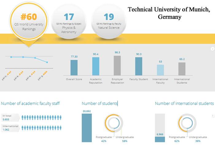 1-Technical-University-of-M