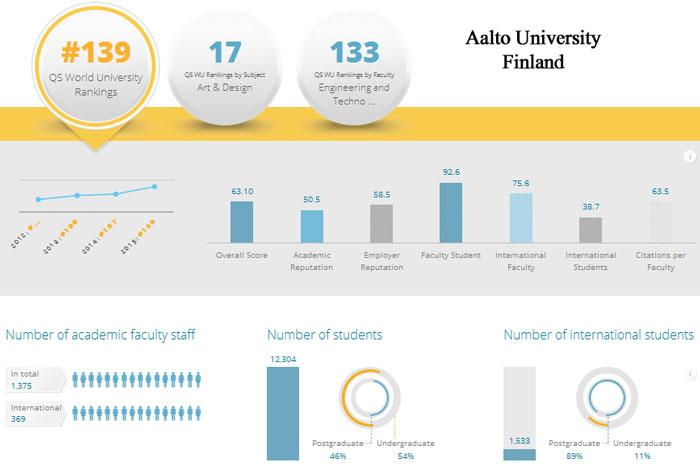 8-Aalto-University,-Finland